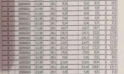 """Dana Pajak Koperasi Pertamina Rp33,1 M """"Raib"""" Siapa Bertanggung Jawab?"""